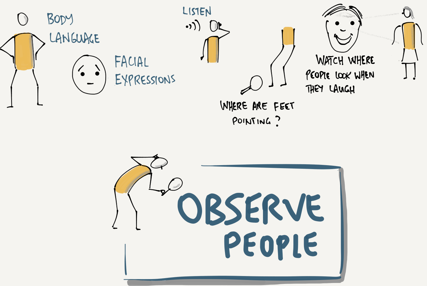 Doodle-art (bikablo styles) depiction of observing others